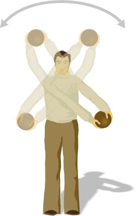 ejercicios para rehabilitación vestibular